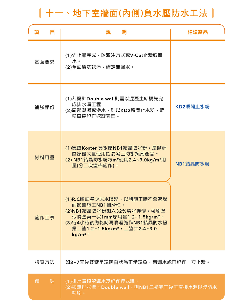https://www.miclon.com.tw/images/webimg/medium/210305035538.jpeg