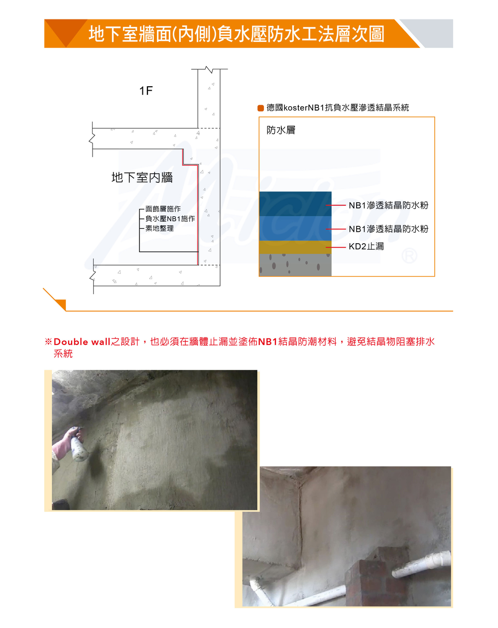 https://www.miclon.com.tw/images/webimg/medium/210305035541.jpeg